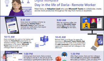 A day in the life of a remote worker